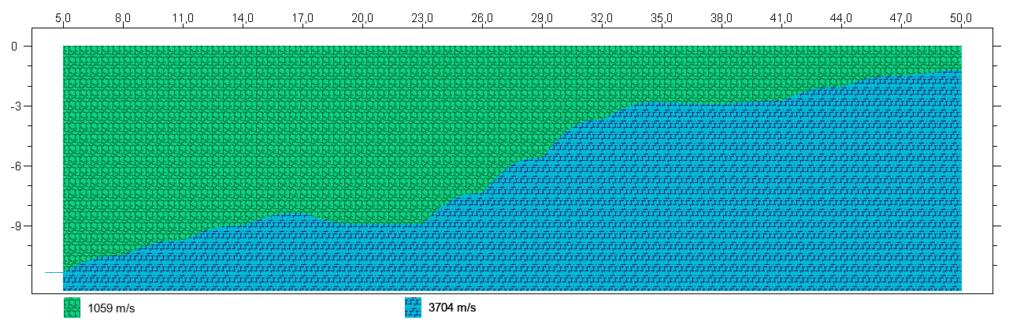 Profilo a rifrazione che individua l'andamento del substrato