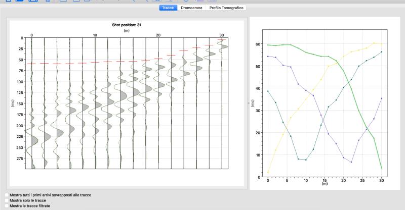 Visualizzazione delle tracce e delle dromocrone  affiancate in smartTomo