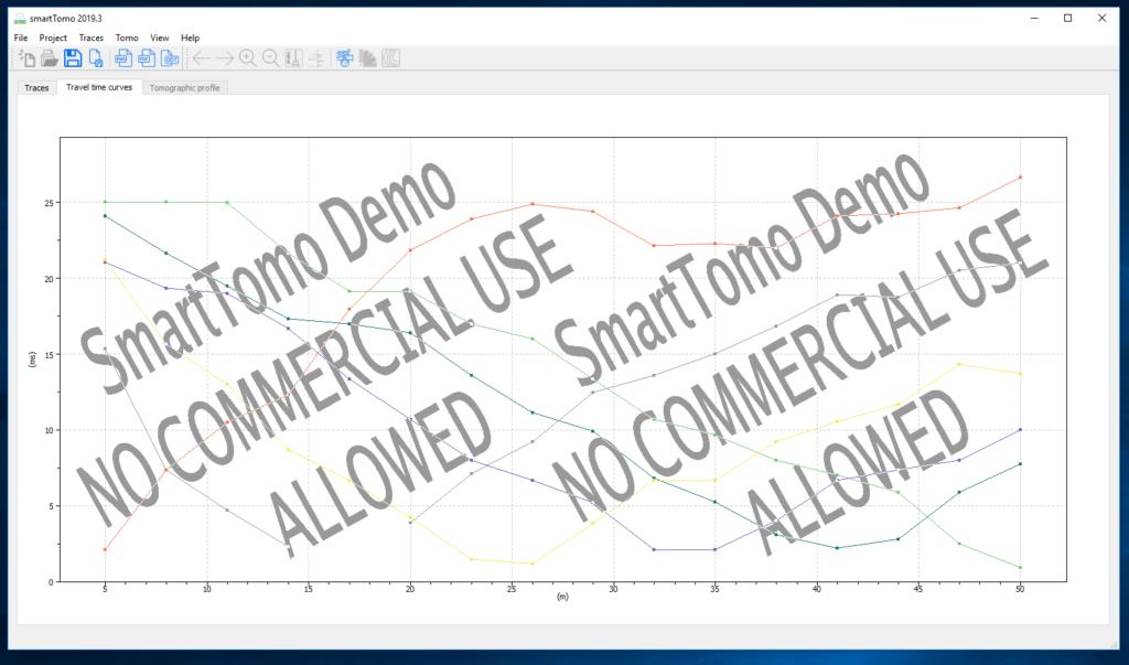 vista delle dromocrone della demo di SmartTomo