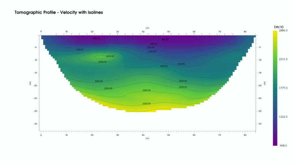 Profilo di tomografia sismica a rifrazione che mette in evidenza una anomalia corrispondente con una galleria