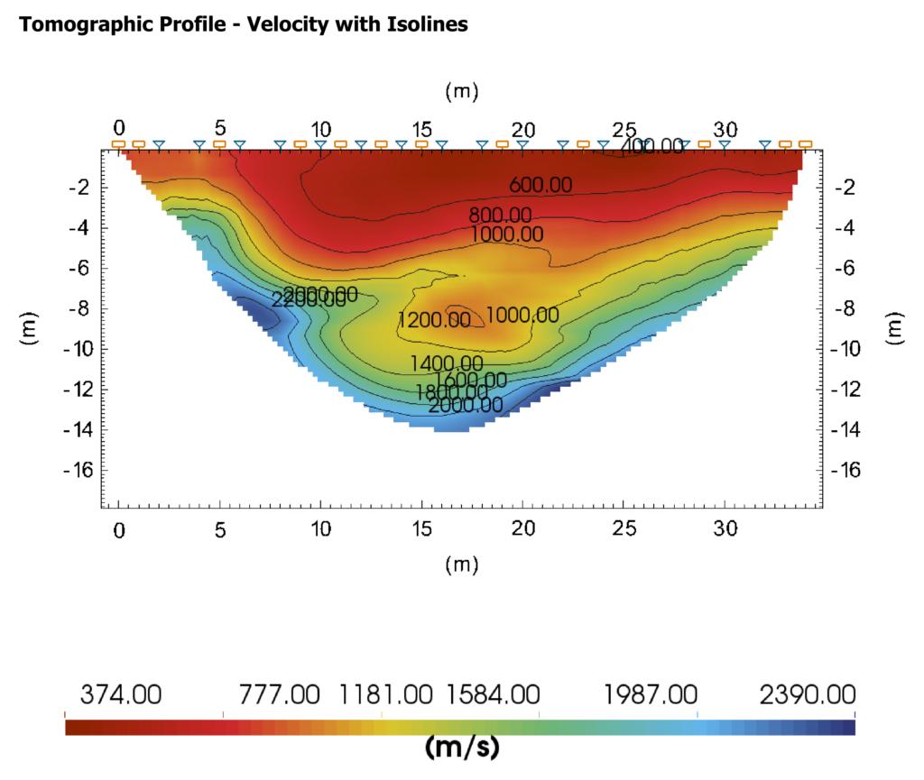 Profilo tomografico a rifrazione eseguto di traverso ad una zona di faglia.