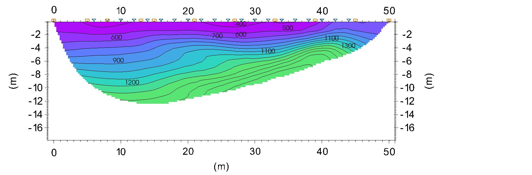 Profilo tomografia sismica smartTomo