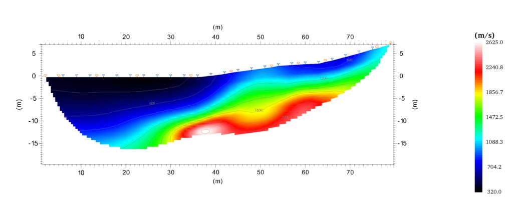 Profilo sismico tomografico calcolato con smartTomo